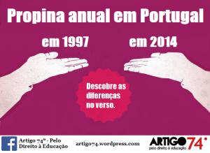 Propina anual em Portugal.Frente